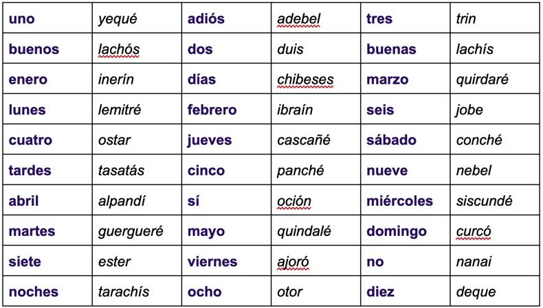 język caló